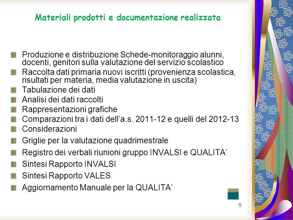 5 Materiali prodotti e documentazione realizzata Produzione e distribuzione Schede-monitoraggio alunni, docenti, genitori sulla valutazione del serviz