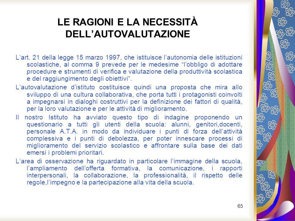 65 LE RAGIONI E LA NECESSITÀ DELLAUTOVALUTAZIONE Lart. 21 della legge 15 marzo 1997, che istituisce lautonomia delle istituzioni scolastiche, al comma