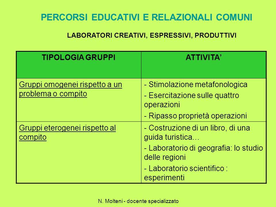 PERCORSI EDUCATIVI E RELAZIONALI COMUNI LABORATORI CREATIVI, ESPRESSIVI, PRODUTTIVI TIPOLOGIA GRUPPIATTIVITA Gruppi omogenei rispetto a un problema o