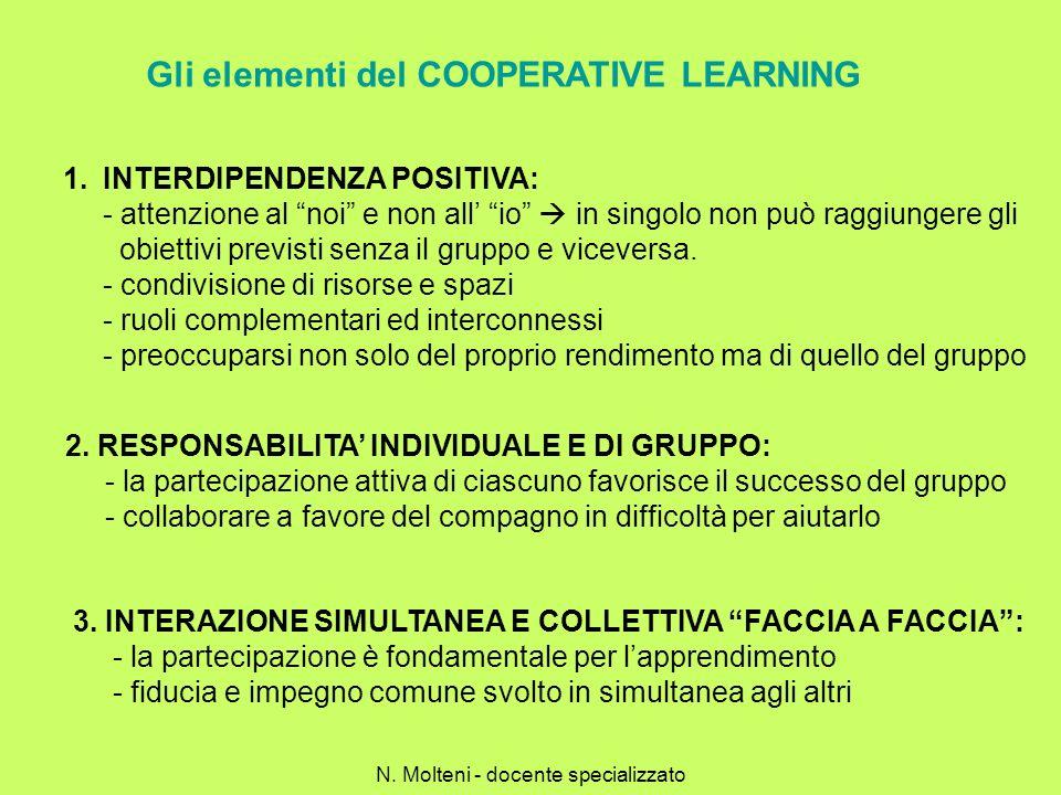 Gli elementi del COOPERATIVE LEARNING 1.INTERDIPENDENZA POSITIVA: - attenzione al noi e non all io in singolo non può raggiungere gli obiettivi previs