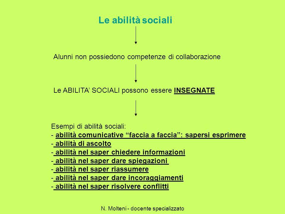 Le abilità sociali Alunni non possiedono competenze di collaborazione Le ABILITA SOCIALI possono essere INSEGNATE Esempi di abilità sociali: - abilità