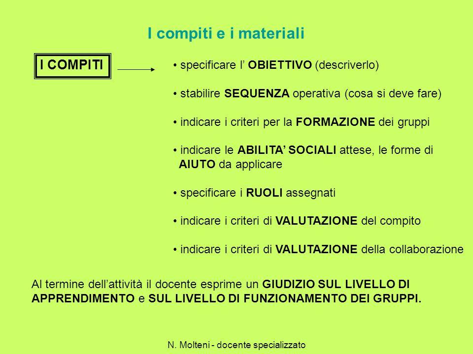 I compiti e i materiali I COMPITI specificare l OBIETTIVO (descriverlo) stabilire SEQUENZA operativa (cosa si deve fare) indicare i criteri per la FOR