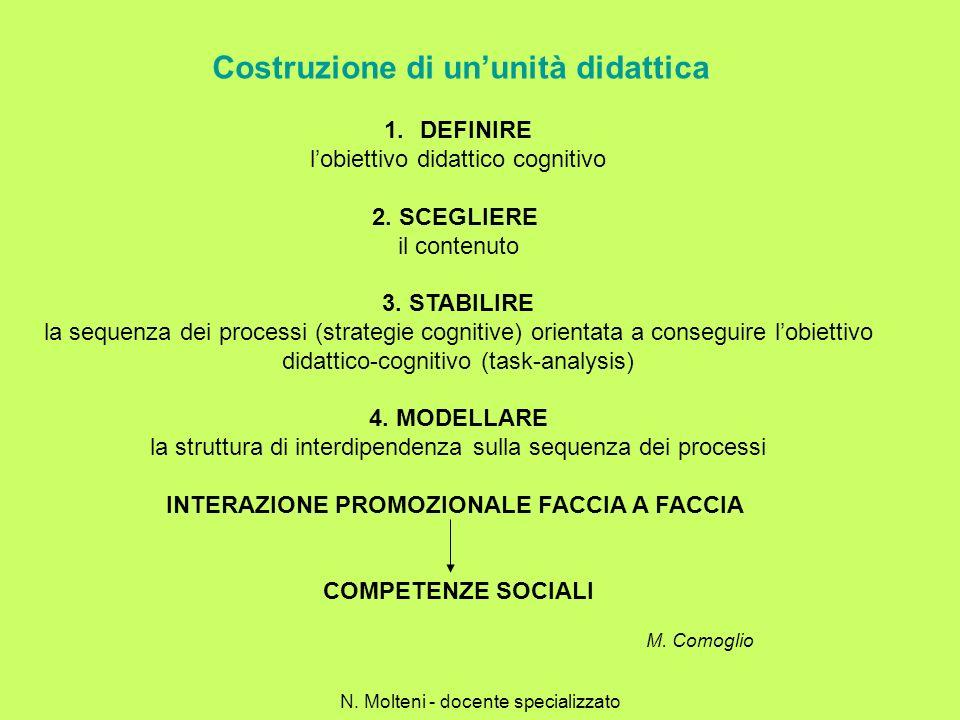 Costruzione di ununità didattica 1.DEFINIRE lobiettivo didattico cognitivo 2. SCEGLIERE il contenuto 3. STABILIRE la sequenza dei processi (strategie