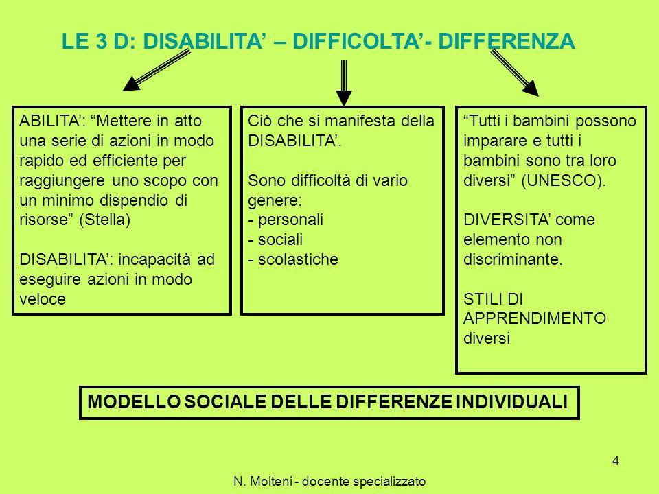 4 LE 3 D: DISABILITA – DIFFICOLTA- DIFFERENZA ABILITA: Mettere in atto una serie di azioni in modo rapido ed efficiente per raggiungere uno scopo con