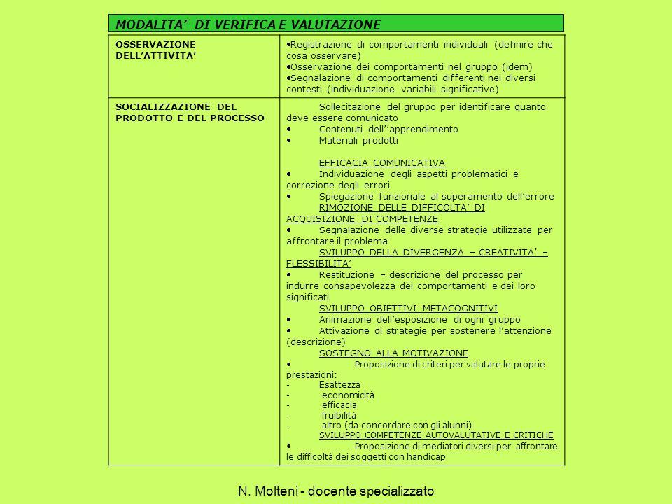 MODALITA DI VERIFICA E VALUTAZIONE OSSERVAZIONE DELLATTIVITA Registrazione di comportamenti individuali (definire che cosa osservare) Osservazione dei