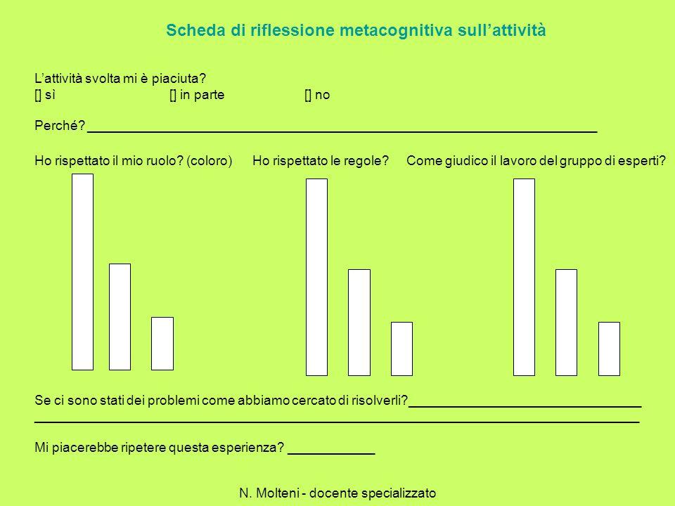 Scheda di riflessione metacognitiva sullattività Lattività svolta mi è piaciuta? [] sì[] in parte [] no Perché? ______________________________________