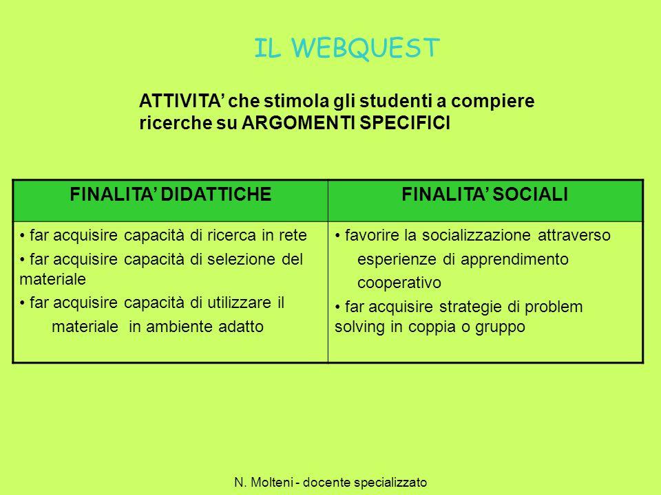 IL WEBQUEST ATTIVITA che stimola gli studenti a compiere ricerche su ARGOMENTI SPECIFICI FINALITA DIDATTICHEFINALITA SOCIALI far acquisire capacità di