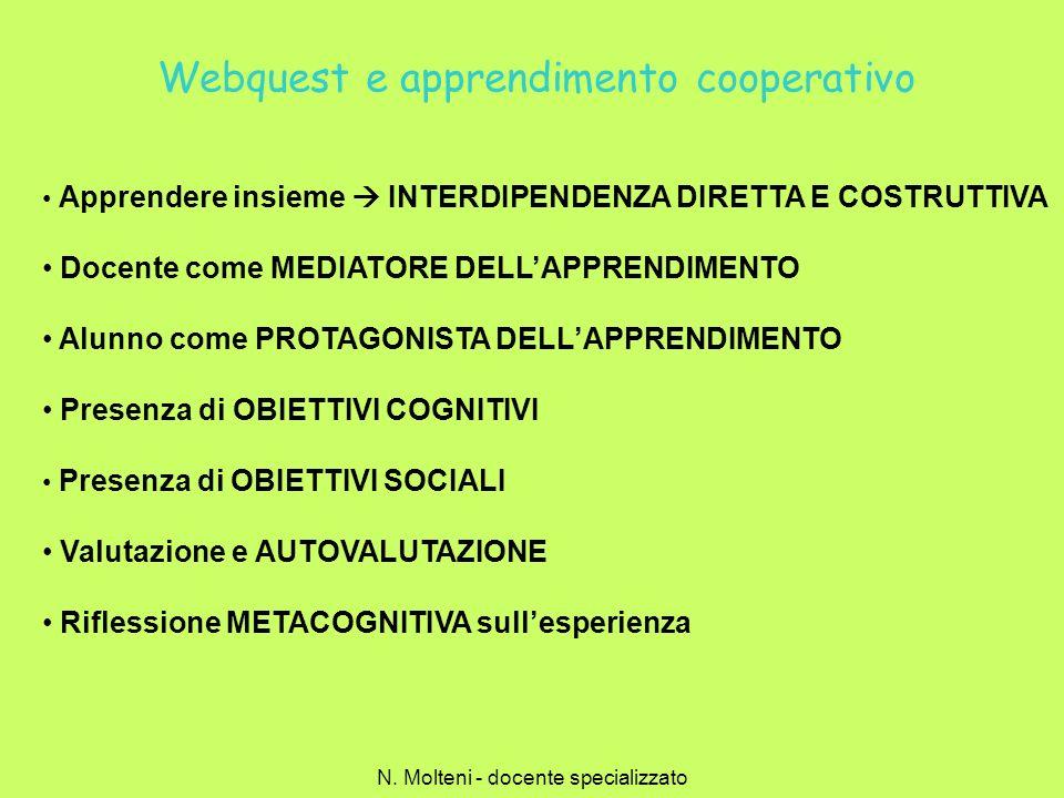 Webquest e apprendimento cooperativo Apprendere insieme INTERDIPENDENZA DIRETTA E COSTRUTTIVA Docente come MEDIATORE DELLAPPRENDIMENTO Alunno come PRO