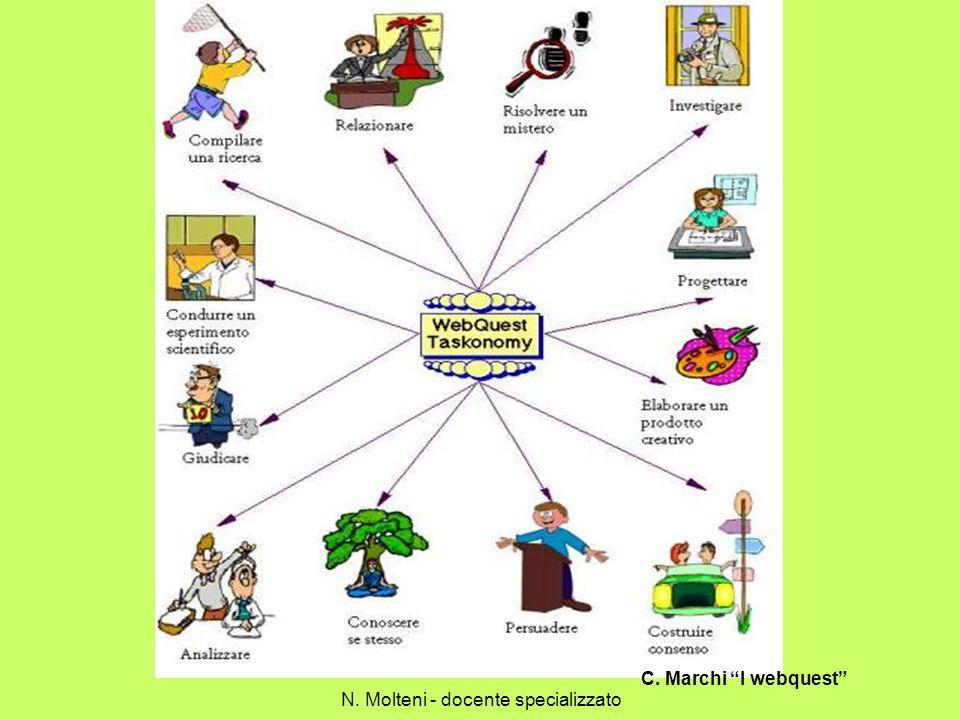 C. Marchi I webquest N. Molteni - docente specializzato