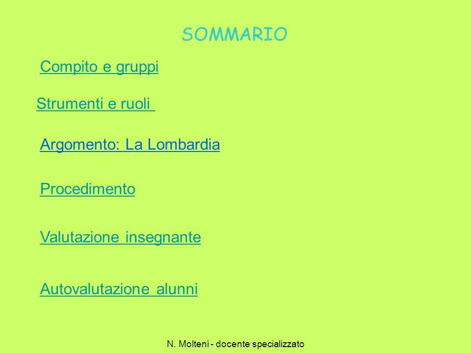 SOMMARIO Compito e gruppi Strumenti e ruoli Argomento: La Lombardia Procedimento Valutazione insegnante Autovalutazione alunni N. Molteni - docente sp