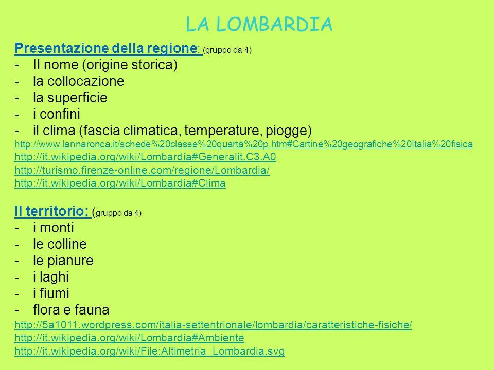 LA LOMBARDIA Presentazione della regione : (gruppo da 4) -Il nome (origine storica) -la collocazione -la superficie -i confini -il clima (fascia clima