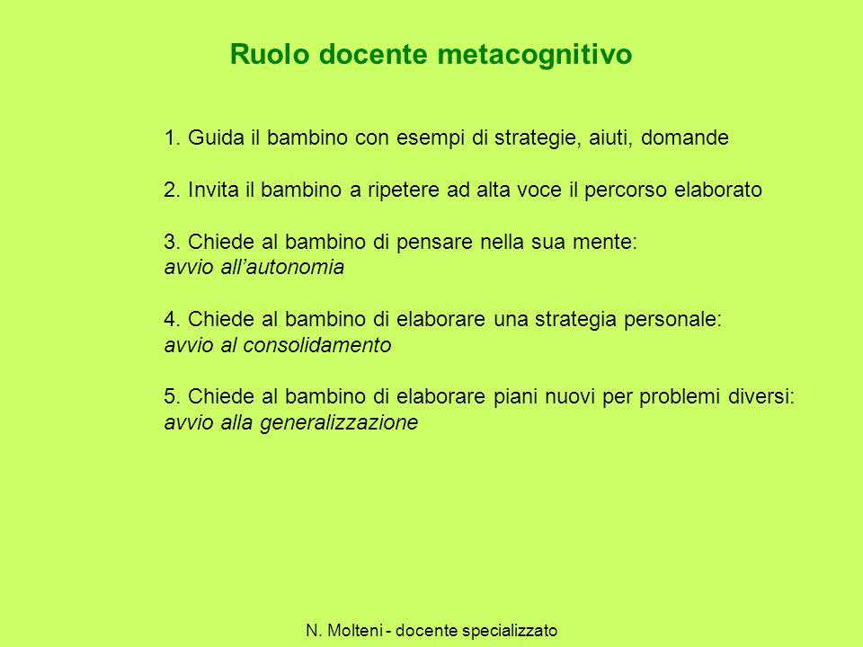 Ruolo docente metacognitivo 1. Guida il bambino con esempi di strategie, aiuti, domande 2. Invita il bambino a ripetere ad alta voce il percorso elabo