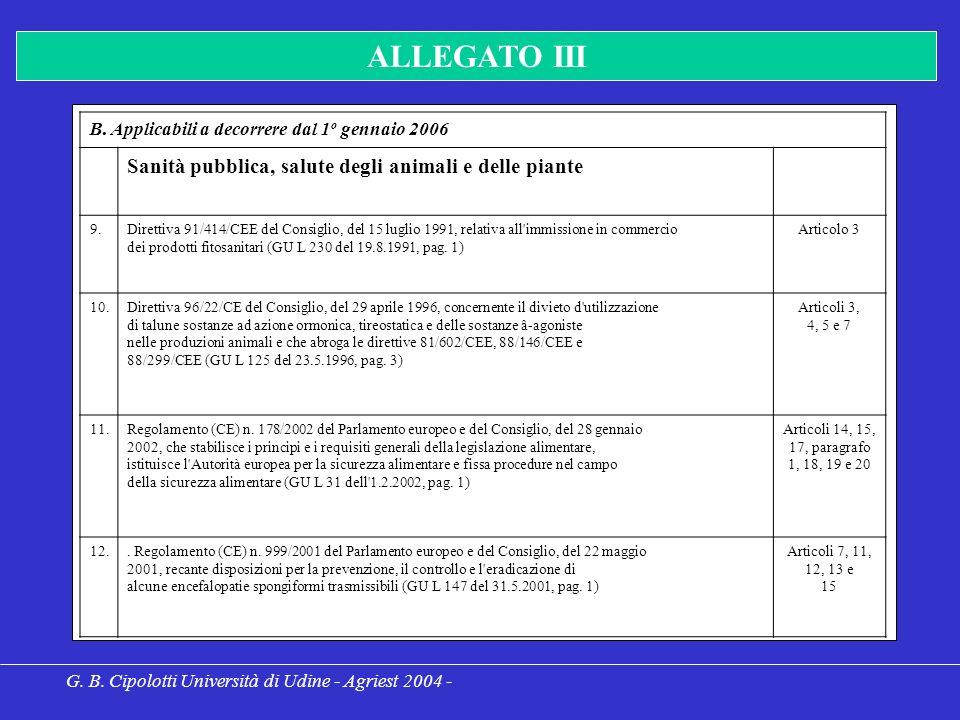 G. B. Cipolotti Università di Udine - Agriest 2004 - ALLEGATO III B.