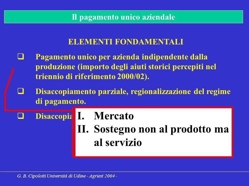 G. B. Cipolotti Università di Udine - Agriest 2004 - CONDIZIONALITA