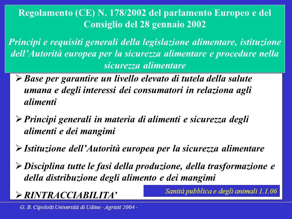 G. B. Cipolotti Università di Udine - Agriest 2004 - Regolamento (CE) N.