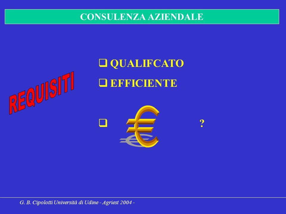 G. B. Cipolotti Università di Udine - Agriest 2004 - CONSULENZA AZIENDALE QUALIFCATO EFFICIENTE