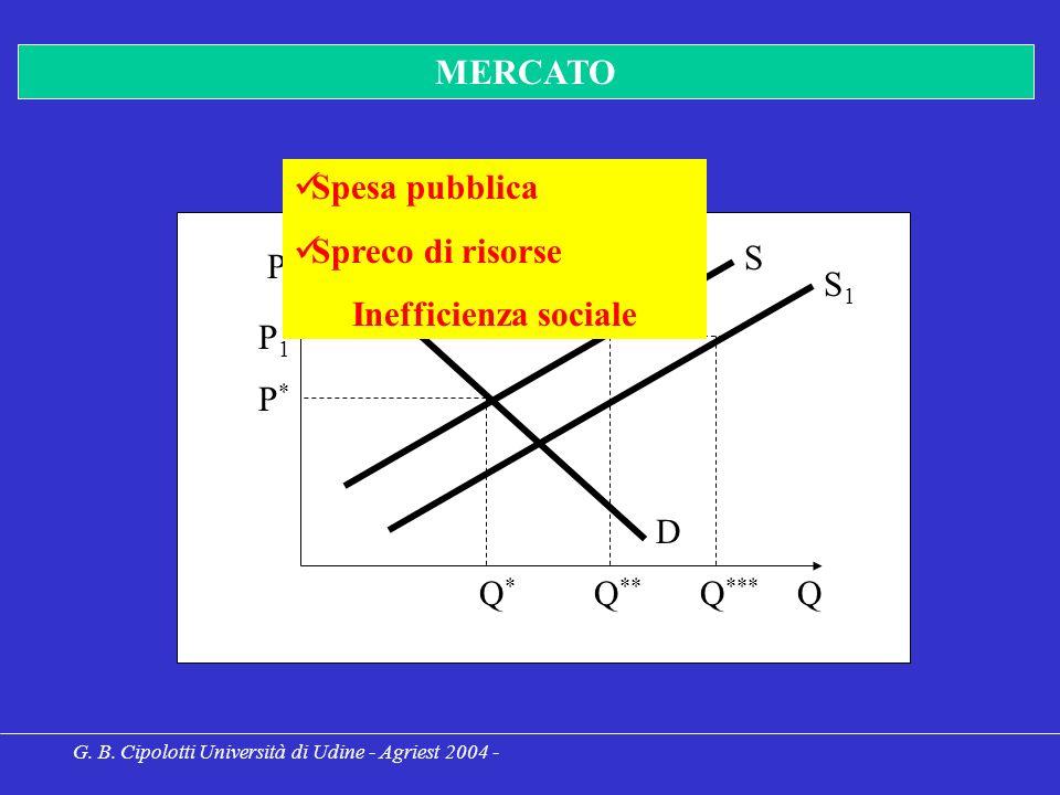 G.B. Cipolotti Università di Udine - Agriest 2004 - ALLEGATO III A.
