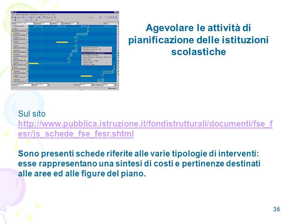 36 Sul sito http://www.pubblica.istruzione.it/fondistrutturali/documenti/fse_f esr/js_schede_fse_fesr.shtml http://www.pubblica.istruzione.it/fondistrutturali/documenti/fse_f esr/js_schede_fse_fesr.shtml Sono presenti schede riferite alle varie tipologie di interventi: esse rappresentano una sintesi di costi e pertinenze destinati alle aree ed alle figure del piano.