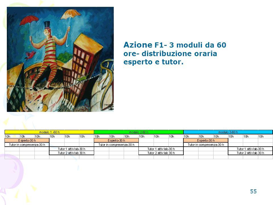 55 Azione F1- 3 moduli da 60 ore- distribuzione oraria esperto e tutor.