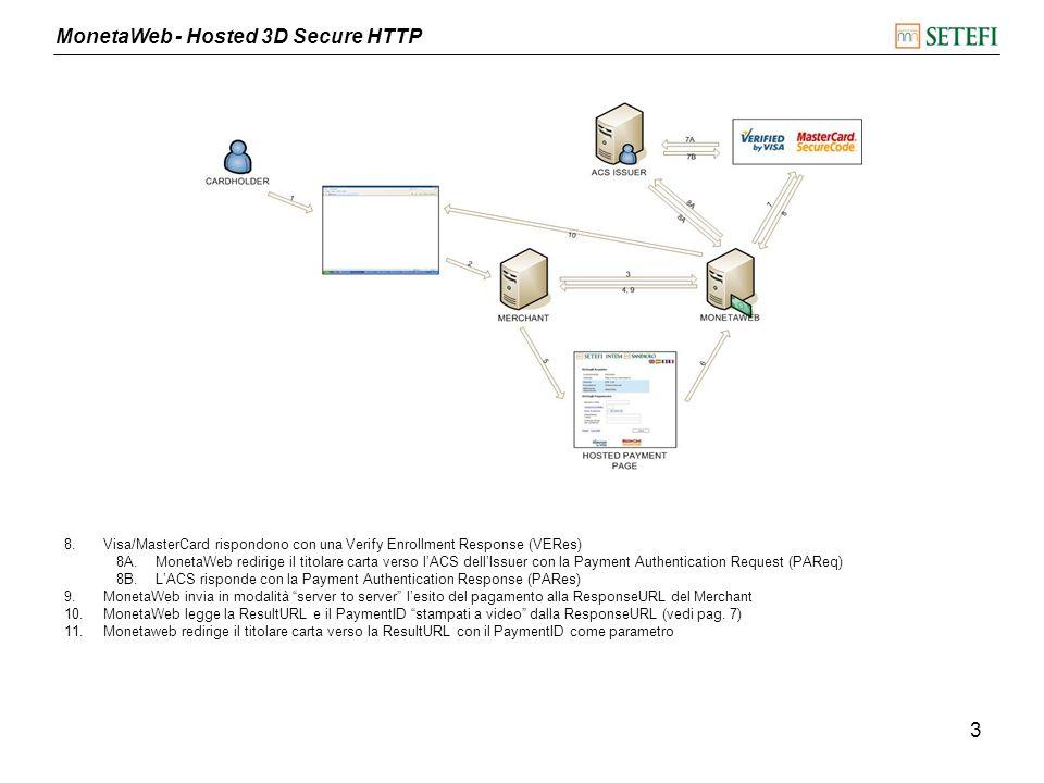 MonetaWeb - Hosted 3D Secure HTTP 3 8.Visa/MasterCard rispondono con una Verify Enrollment Response (VERes) 8A.MonetaWeb redirige il titolare carta ve