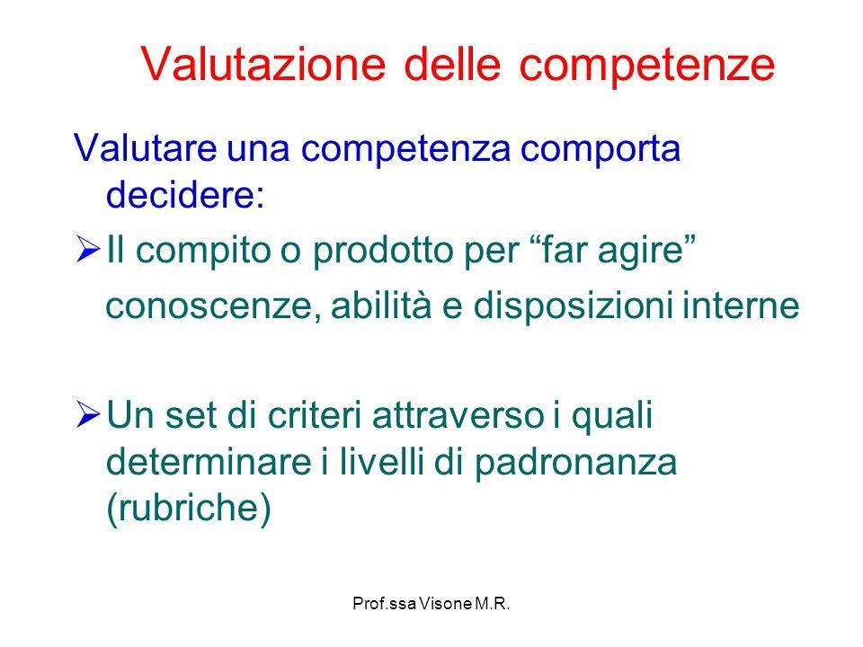 Prof.ssa Visone M.R. Valutazione delle competenze Valutare una competenza comporta decidere: Il compito o prodotto per far agire conoscenze, abilità e