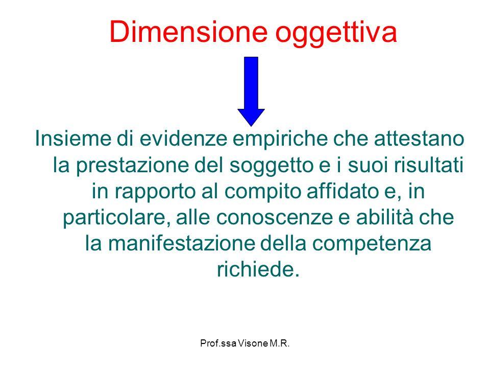 Prof.ssa Visone M.R. Dimensione oggettiva Insieme di evidenze empiriche che attestano la prestazione del soggetto e i suoi risultati in rapporto al co