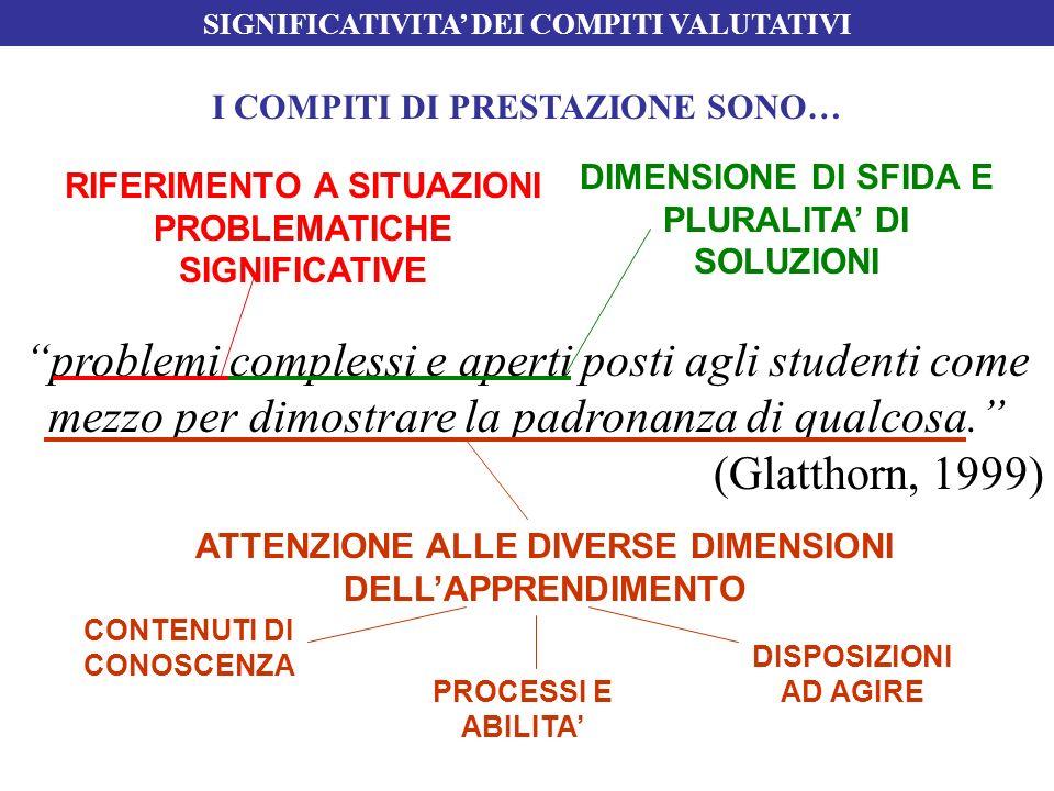 Prof.ssa Visone M.R. problemi complessi e aperti posti agli studenti come mezzo per dimostrare la padronanza di qualcosa. (Glatthorn, 1999) I COMPITI