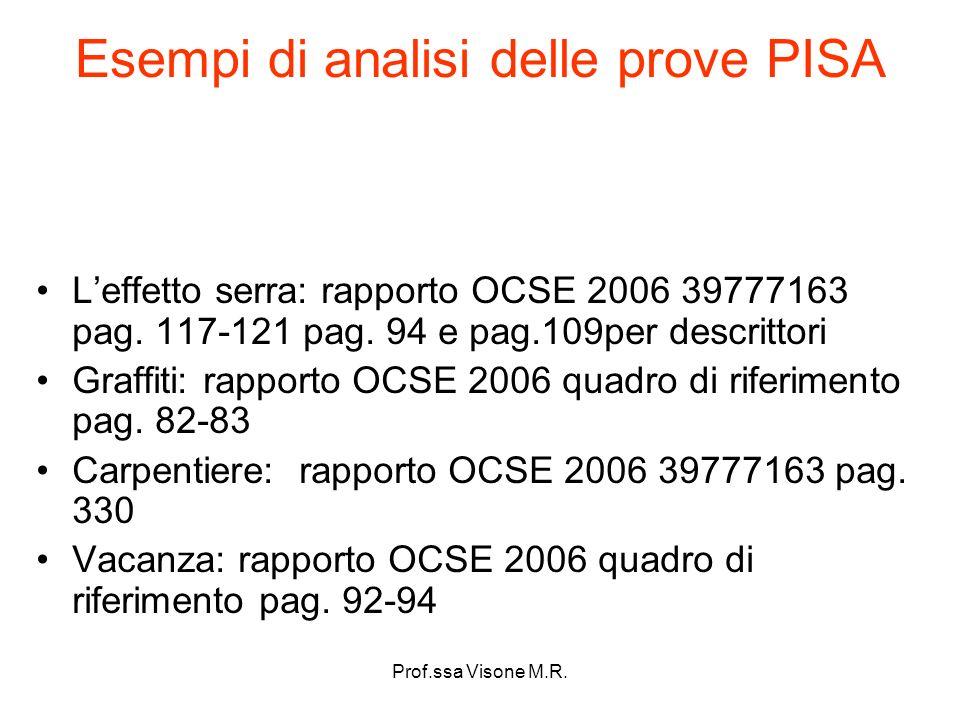 Prof.ssa Visone M.R. Esempi di analisi delle prove PISA Leffetto serra: rapporto OCSE 2006 39777163 pag. 117-121 pag. 94 e pag.109per descrittori Graf