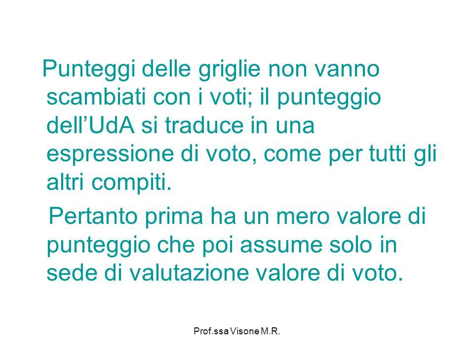 Prof.ssa Visone M.R. Punteggi delle griglie non vanno scambiati con i voti; il punteggio dellUdA si traduce in una espressione di voto, come per tutti