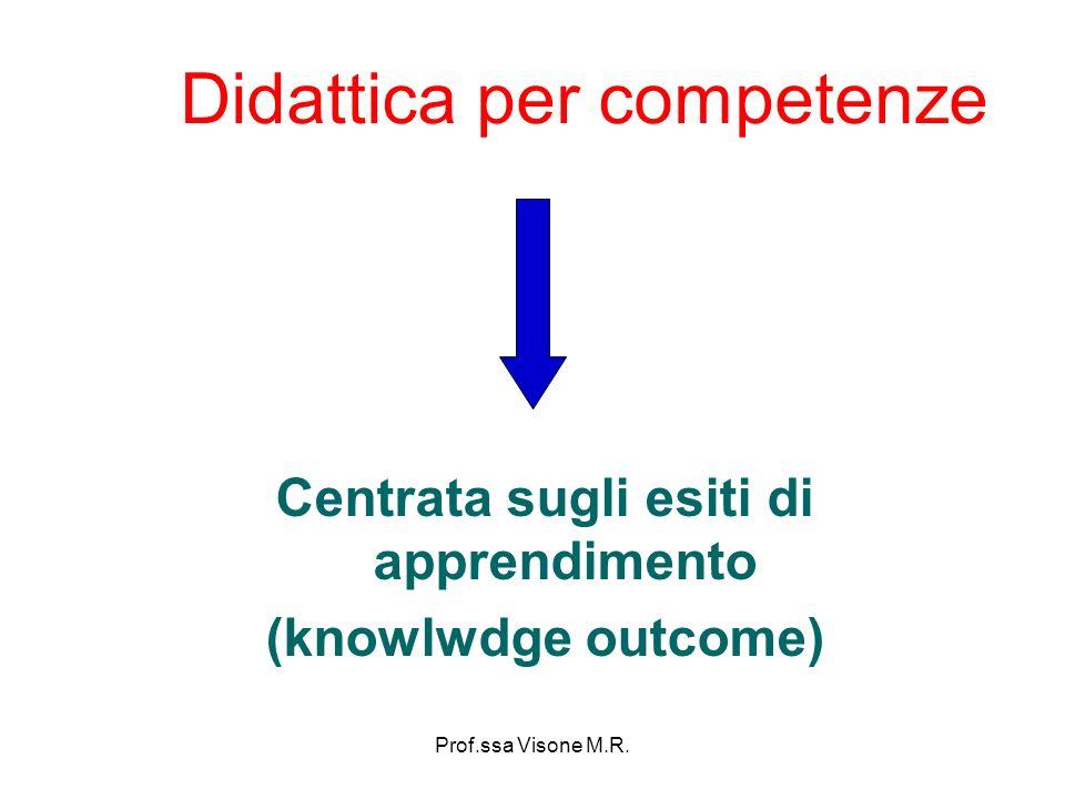 Prof.ssa Visone M.R. Didattica per competenze Centrata sugli esiti di apprendimento (knowlwdge outcome)