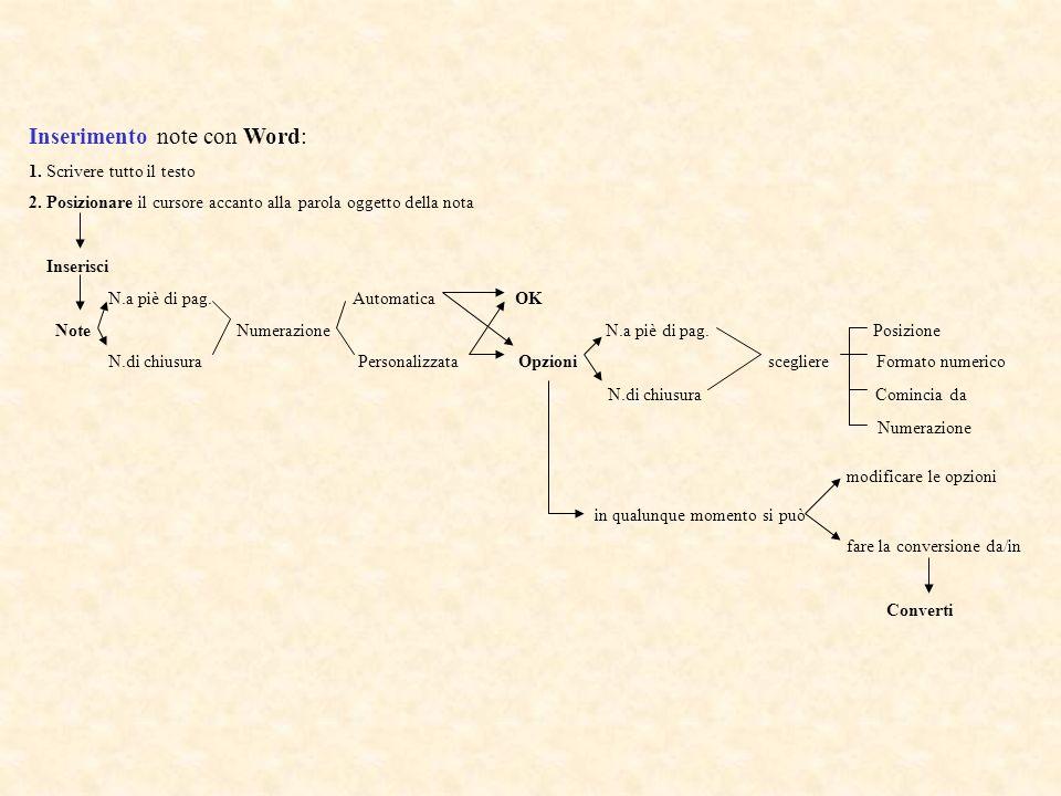 Inserimento note con Word: 1. Scrivere tutto il testo 2. Posizionare il cursore accanto alla parola oggetto della nota Inserisci N.a piè di pag. Autom