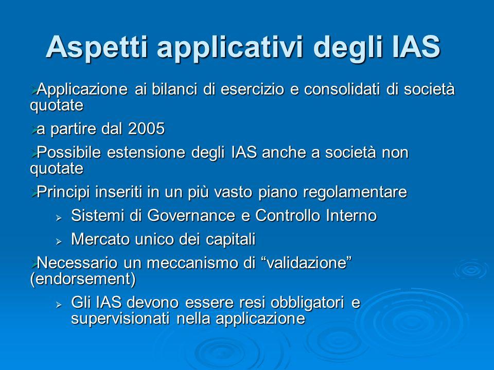 Aspetti applicativi degli IAS Applicazione ai bilanci di esercizio e consolidati di società quotate Applicazione ai bilanci di esercizio e consolidati
