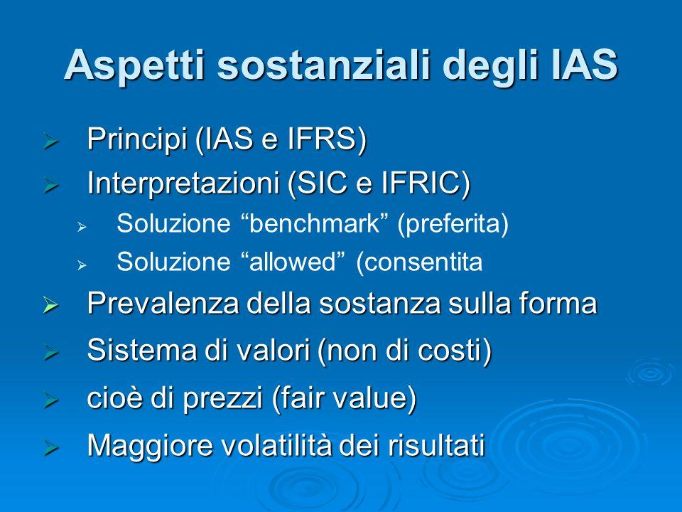 Aspetti sostanziali degli IAS Principi (IAS e IFRS) Principi (IAS e IFRS) Interpretazioni (SIC e IFRIC) Interpretazioni (SIC e IFRIC) Soluzione benchm