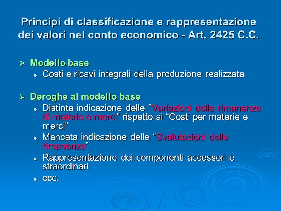 Principi di classificazione e rappresentazione dei valori nel conto economico - Art. 2425 C.C. Modello base Modello base Costi e ricavi integrali dell