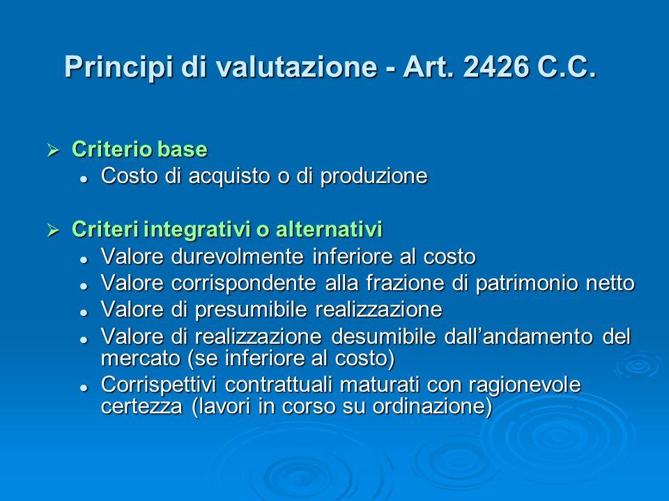 Principi di valutazione - Art. 2426 C.C. Criterio base Criterio base Costo di acquisto o di produzione Costo di acquisto o di produzione Criteri integ