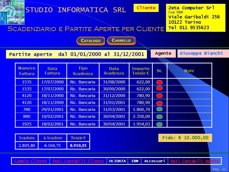 Pag. 11 Partite aperte dal 01/01/2000 al 31/12/2001 Numero Fattura Data Fattura Tipo Scadenza Data Scadenza Importo Totale St.Note 153517/07/2000Ric.