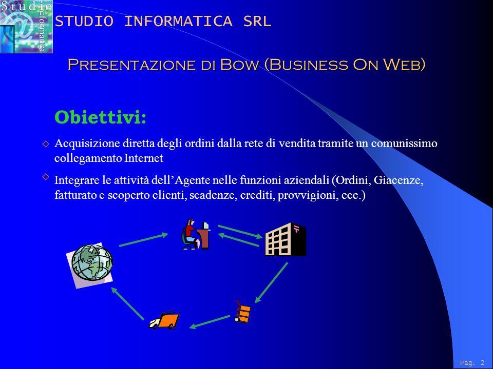 Pag. 2 Obiettivi: Acquisizione diretta degli ordini dalla rete di vendita tramite un comunissimo collegamento Internet Integrare le attività dellAgent