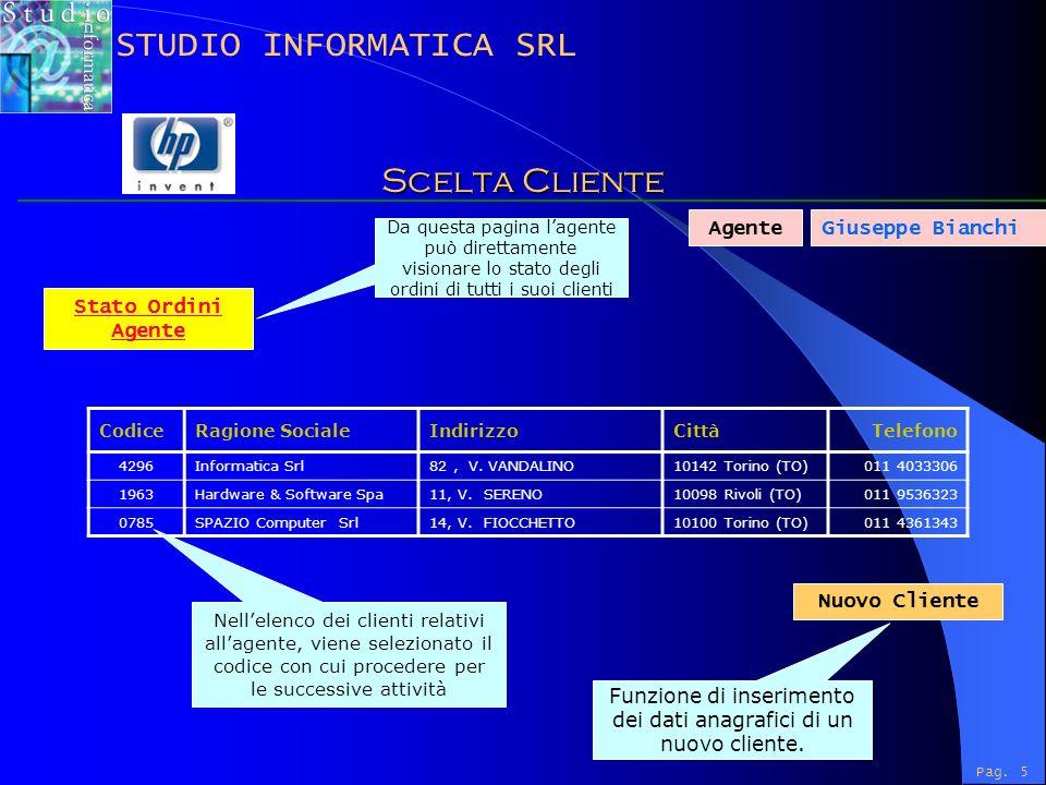Pag. 5 CodiceRagione SocialeIndirizzoCittàTelefono 4296Informatica Srl82, V.