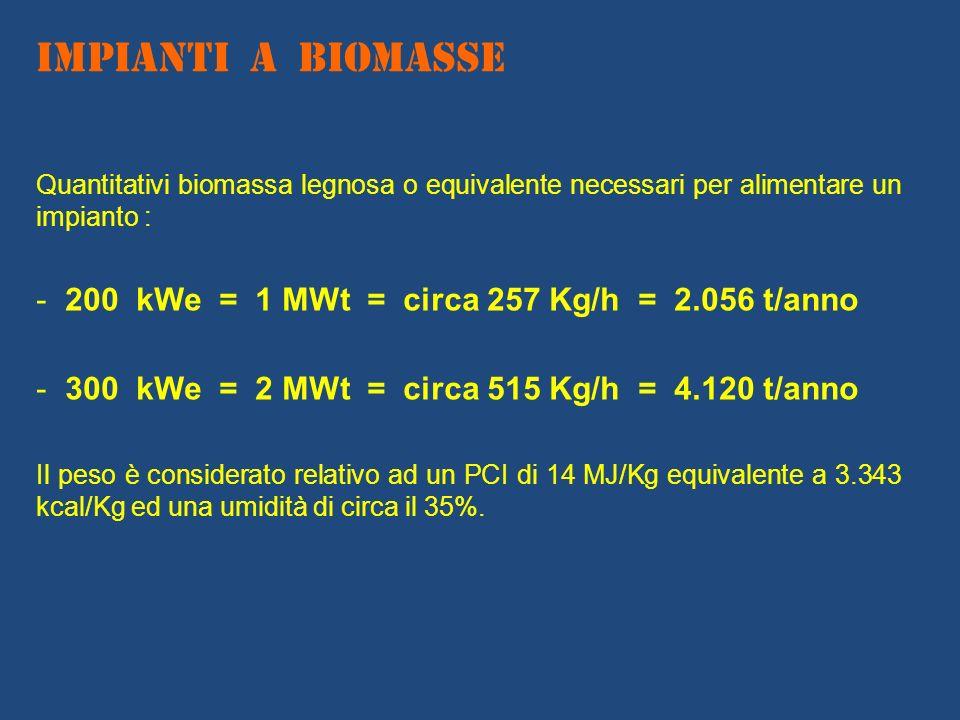 Quantitativi biomassa legnosa o equivalente necessari per alimentare un impianto : - 200 kWe = 1 MWt = circa 257 Kg/h = 2.056 t/anno - 300 kWe = 2 MWt