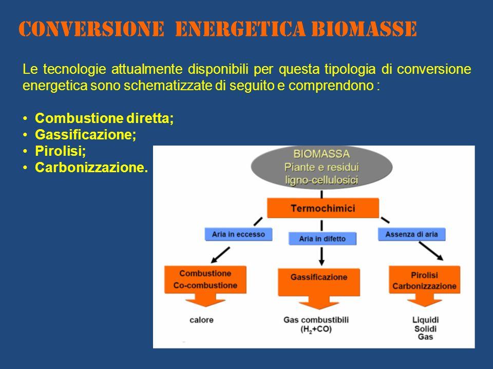 Le tecnologie attualmente disponibili per questa tipologia di conversione energetica sono schematizzate di seguito e comprendono : Combustione diretta