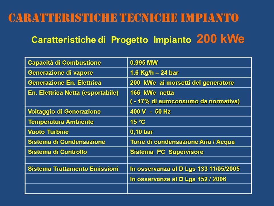 CARATTERISTICHE TECNICHE IMPIANTO Caratteristiche di Progetto Impianto 200 kWe Capacità di Combustione 0,995 MW Generazione di vapore 1,6 Kg/h – 24 ba