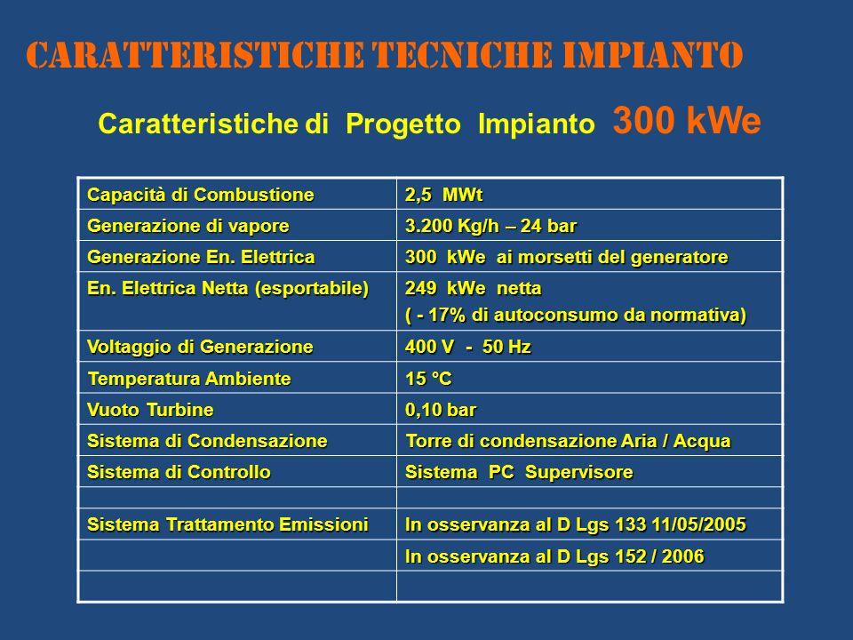 CARATTERISTICHE TECNICHE IMPIANTO Caratteristiche di Progetto Impianto 300 kWe Capacità di Combustione 2,5 MWt Generazione di vapore 3.200 Kg/h – 24 b