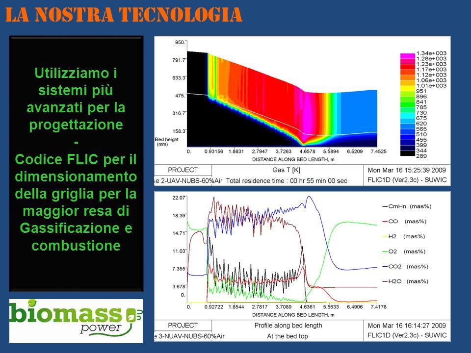 LA NOSTRA TECNOLOGIA Utilizziamo i sistemi più avanzati per la progettazione - Codice FLIC per il dimensionamento della griglia per la maggior resa di