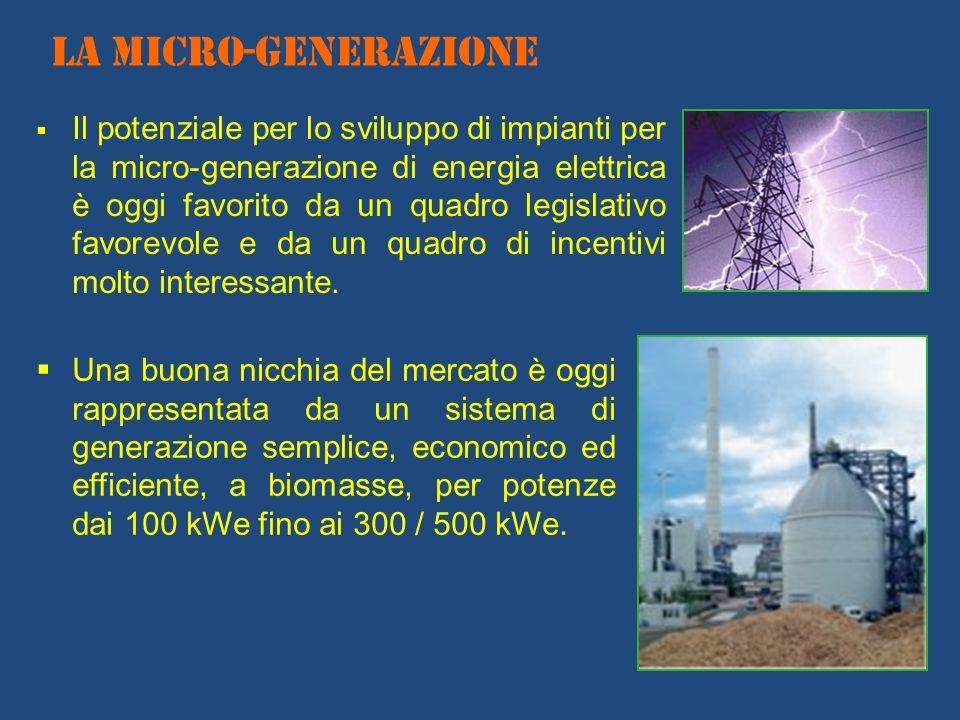 LA MICRO-GENERAZIONE Il potenziale per lo sviluppo di impianti per la micro-generazione di energia elettrica è oggi favorito da un quadro legislativo