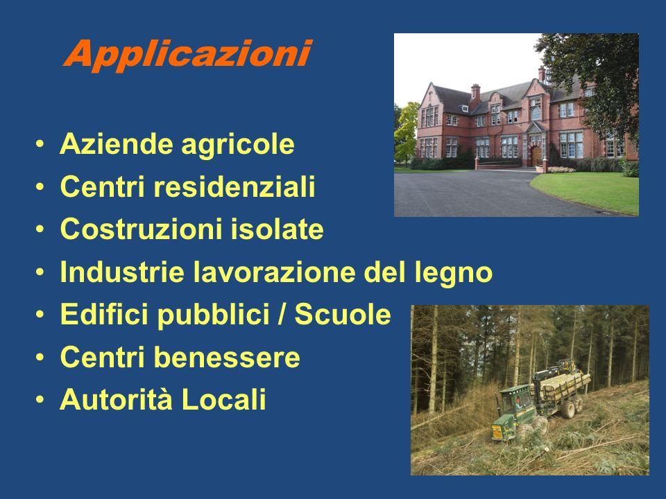 Applicazioni Aziende agricole Centri residenziali Costruzioni isolate Industrie lavorazione del legno Edifici pubblici / Scuole Centri benessere Autor