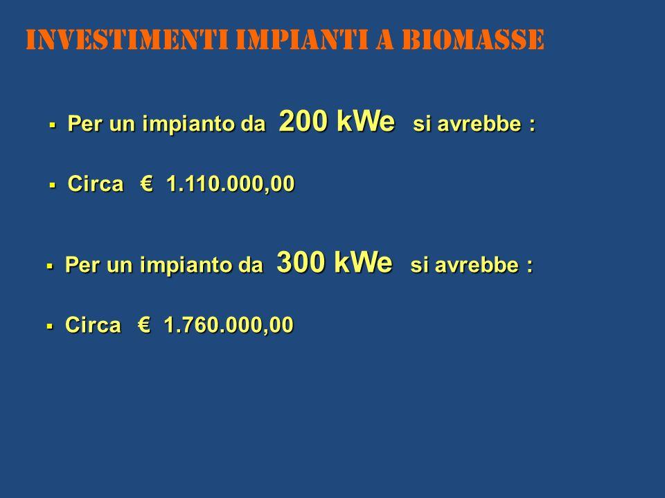 Investimenti IMPIANTI A BIOMASSE Per un impianto da 200 kWe si avrebbe : Per un impianto da 200 kWe si avrebbe : Circa 1.110.000,00 Circa 1.110.000,00