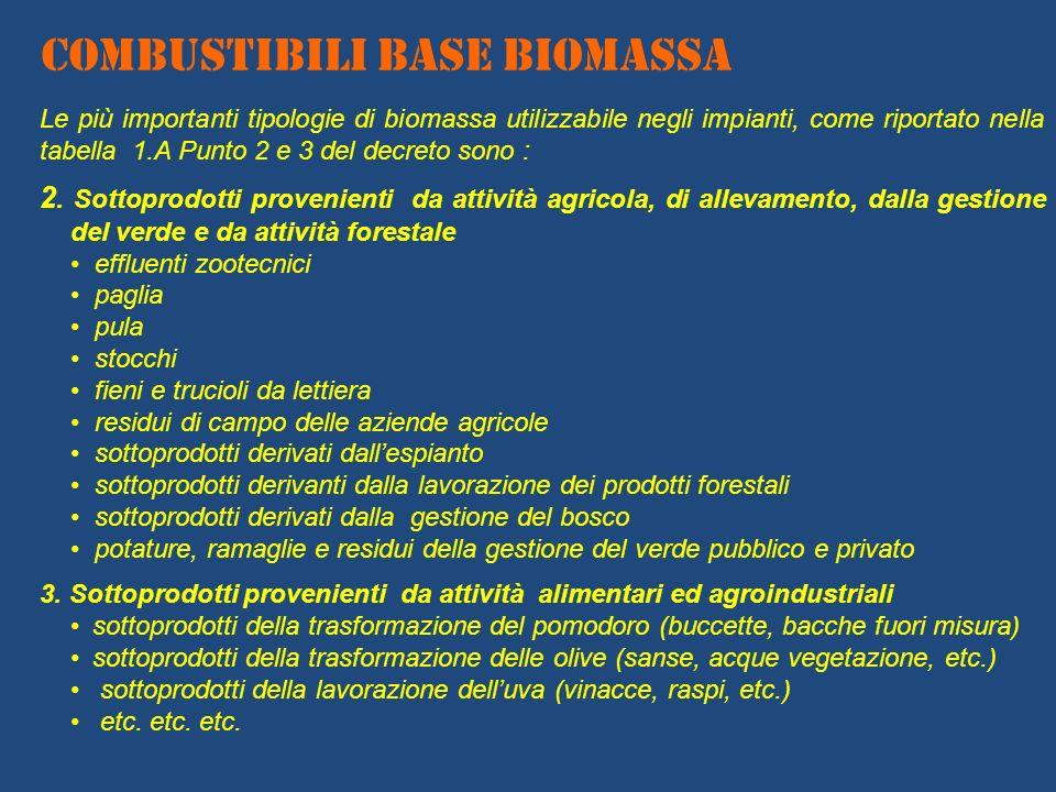 Combustibili base biomassa Le più importanti tipologie di biomassa utilizzabile negli impianti, come riportato nella tabella 1.A Punto 2 e 3 del decre