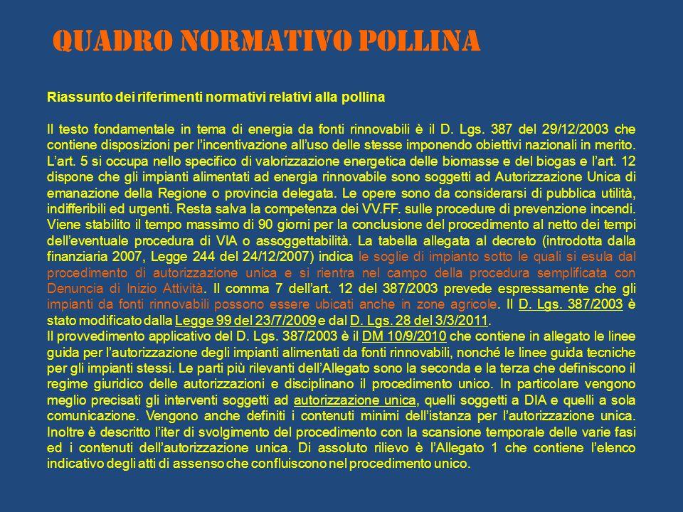 Riassunto dei riferimenti normativi relativi alla pollina Il testo fondamentale in tema di energia da fonti rinnovabili è il D. Lgs. 387 del 29/12/200