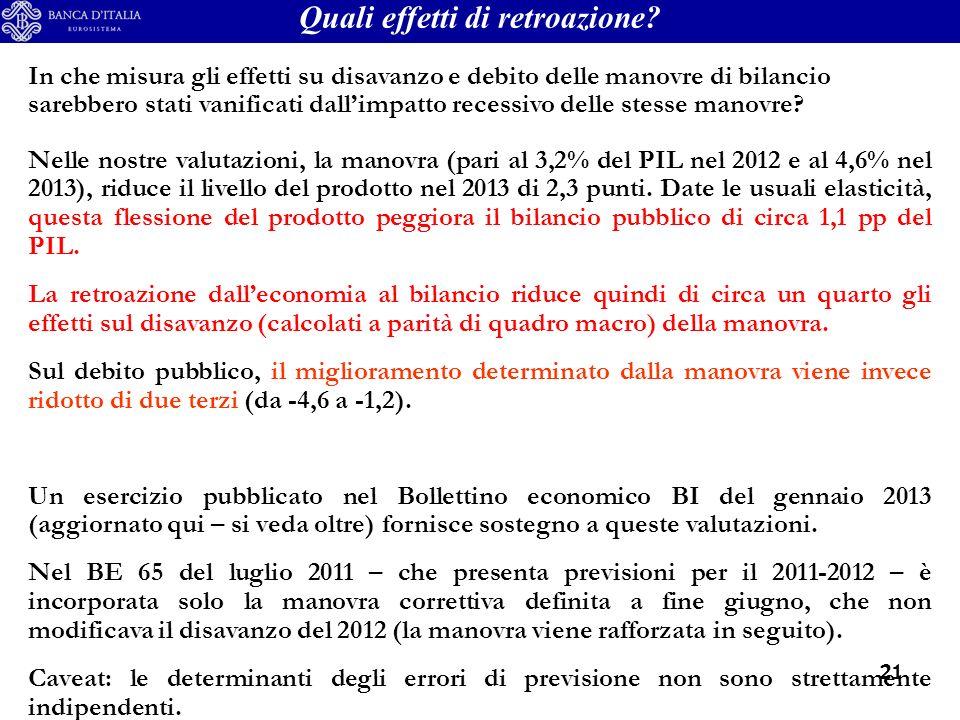 21 Nelle nostre valutazioni, la manovra (pari al 3,2% del PIL nel 2012 e al 4,6% nel 2013), riduce il livello del prodotto nel 2013 di 2,3 punti.