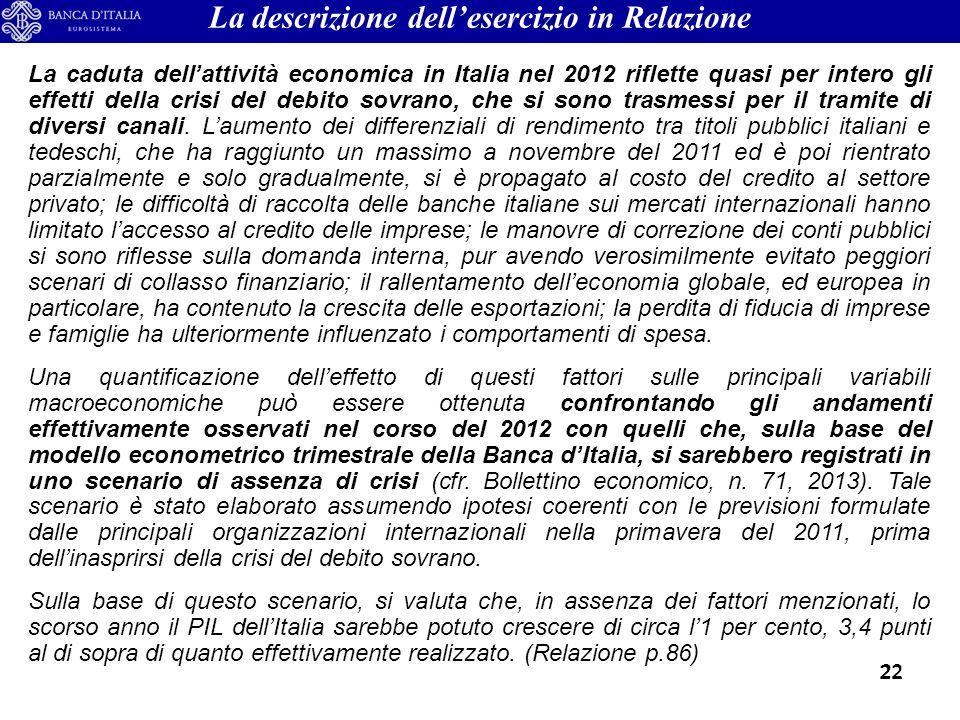 22 La caduta dellattività economica in Italia nel 2012 riflette quasi per intero gli effetti della crisi del debito sovrano, che si sono trasmessi per il tramite di diversi canali.